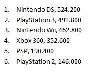 Sony regala 10 dolares